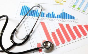 Business Health