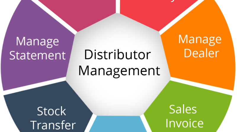 What is distribution management system software?