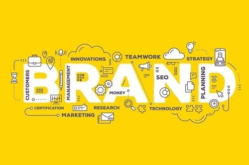 Most Popular Types of Brand Association